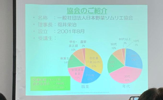 日本野菜ソムリエ協会の紹介